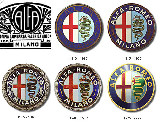 The Alfa Romeo emblems