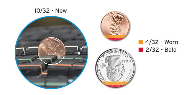 Coin Tire Tread >> How to measure your tire tread depth with a coin (penny, quarter) and a gauge (May 2018)