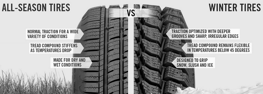 best snow tires 2018