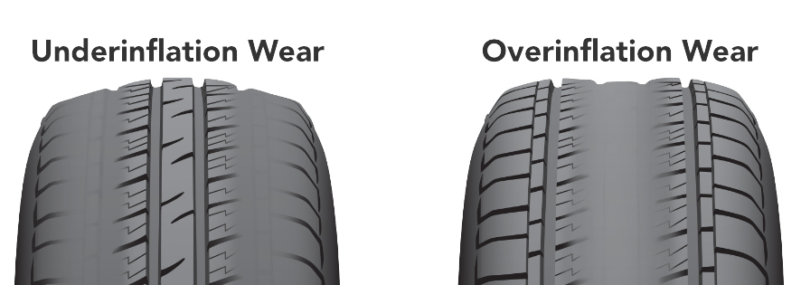 How Often Should You Change Your Tires