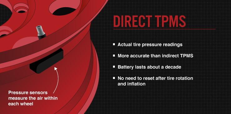 Direct TPMS sensors