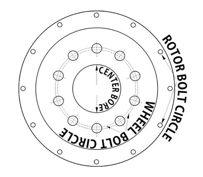 Wheel Bolt Circle
