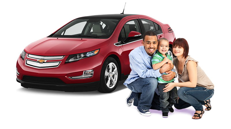 Secured Auto Loans